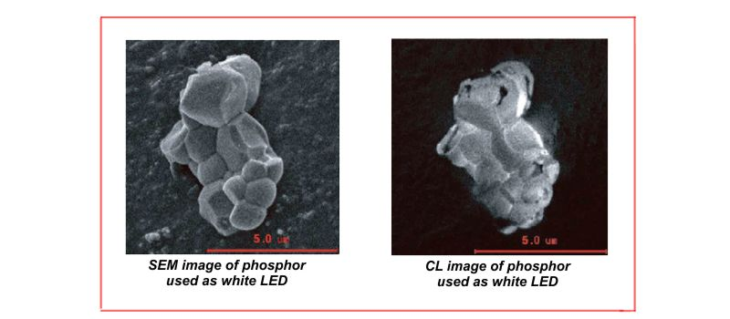 The Evaluation of Phosphor for White LEDs by CL Image