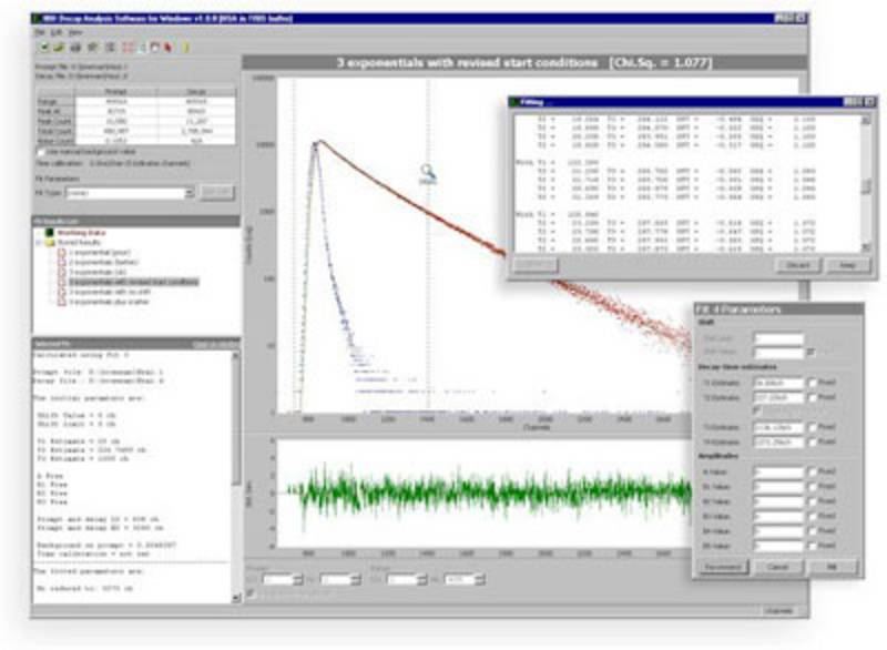 DAS6 Fluorescence Decay Analysis Software