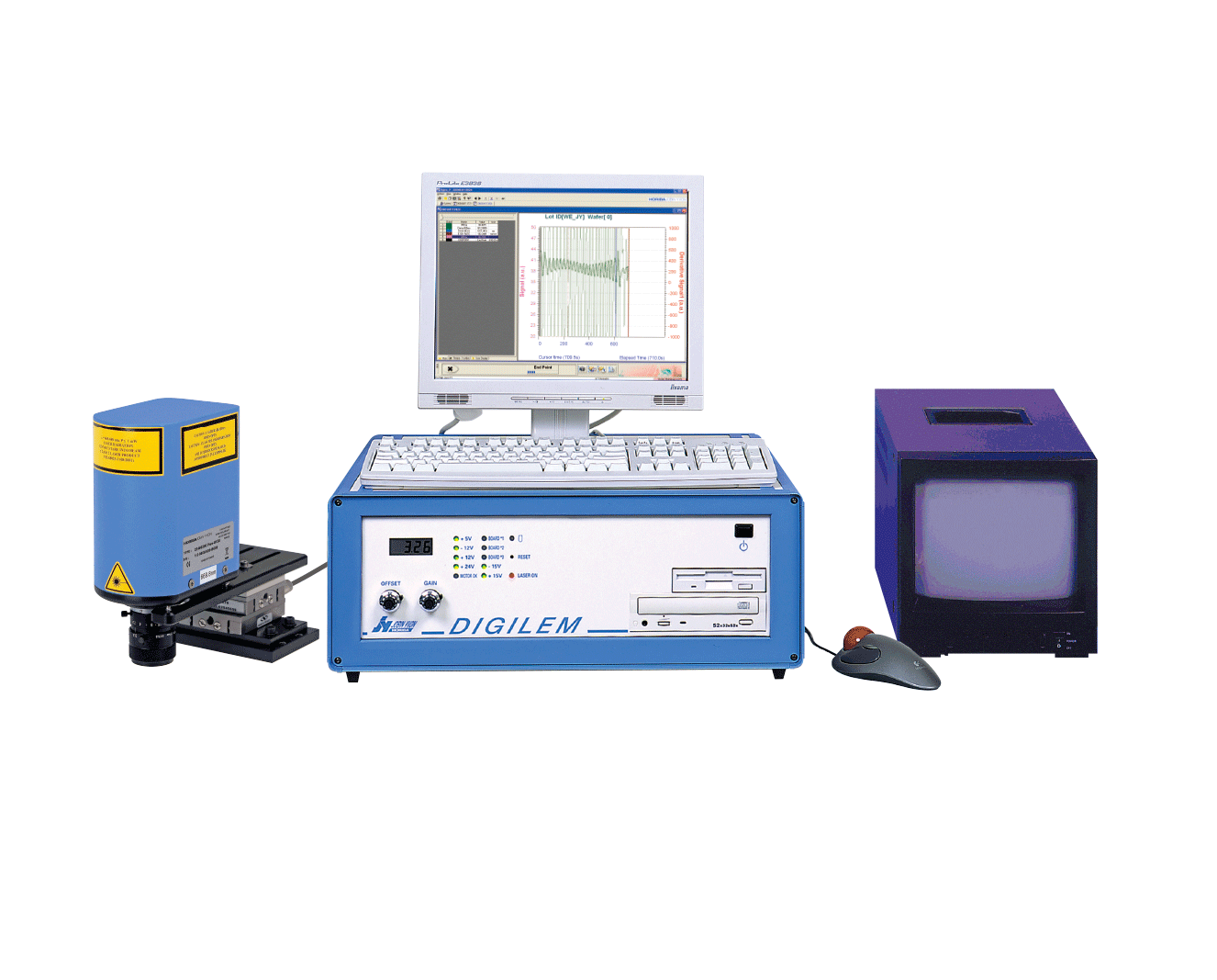 Real Time Interferometric Process Monitor LEM-CT-670-G50