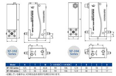 External Dimension of Digital Liquid Mass Flow Meters XF-100 Series