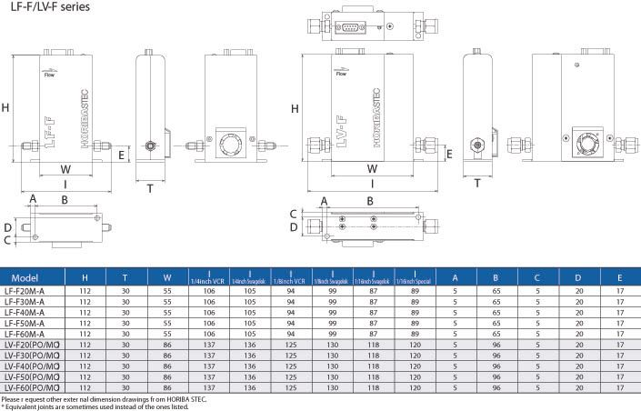 External Dimension of Digital Liquid Mass Flow Meters / Controllers LF-F/LV-F series