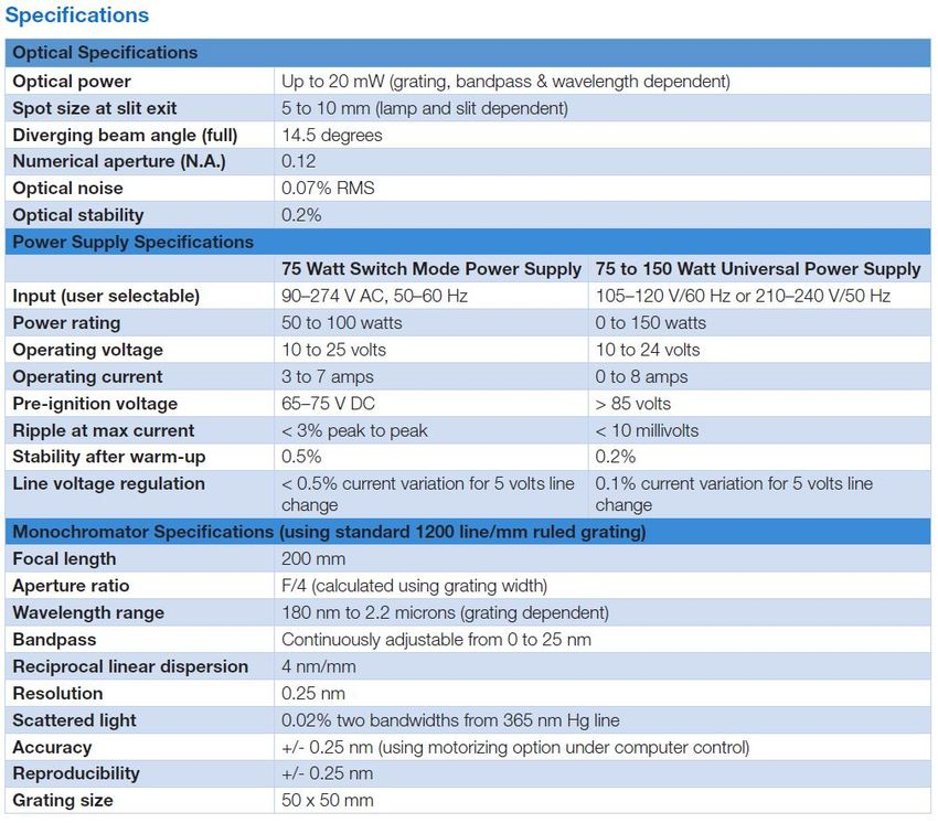 Tunable PowerArc Specifications Table