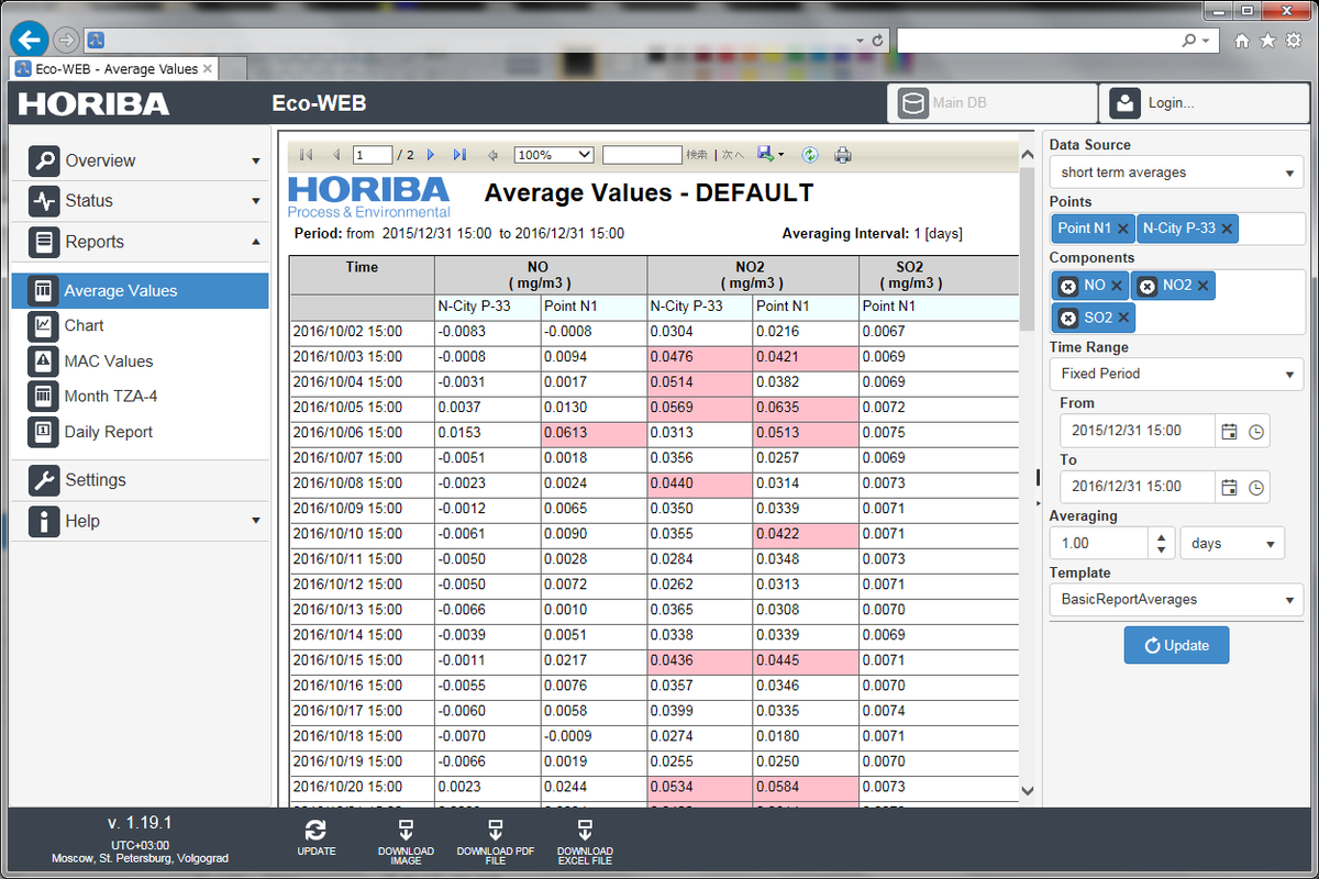 HORIBA - Data Management and Reporting Software - Eco Web