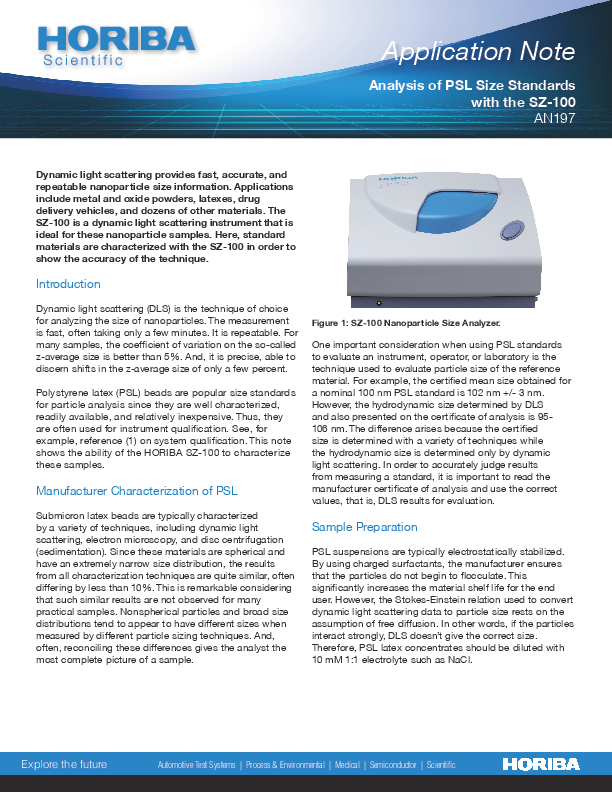 Dynamic Light Scattering (DLS) Particle Size Distribution