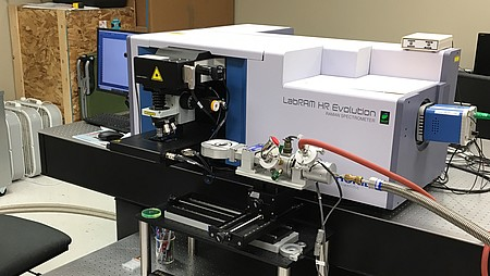 HORIBA LabRAM HR Evolution Raman Spectrometer