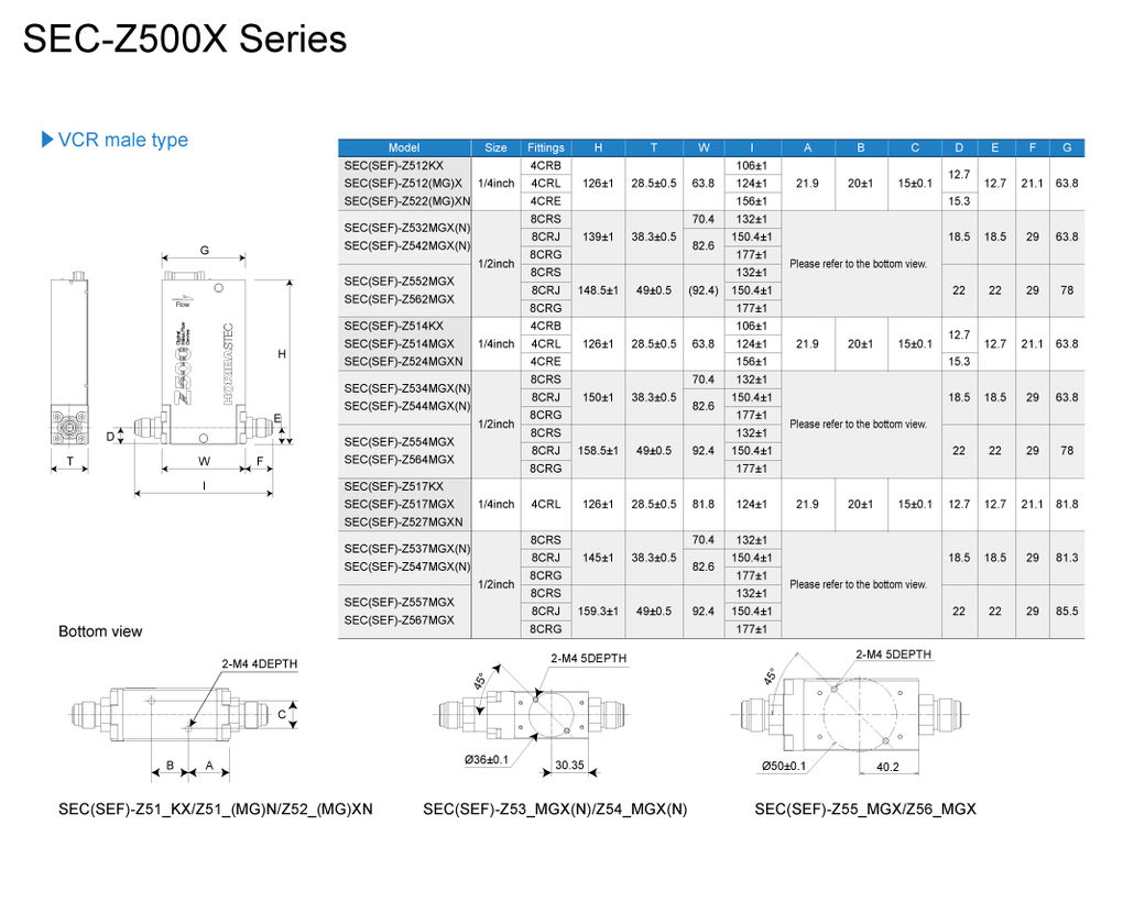 Product Dimensions Multi Range/ Multi Gas SEC-Z500X VCR type